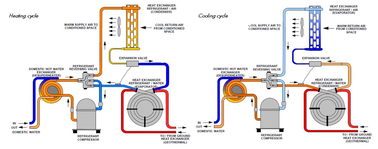 rheem heat pump wiring diagram heat pump schematic diagram